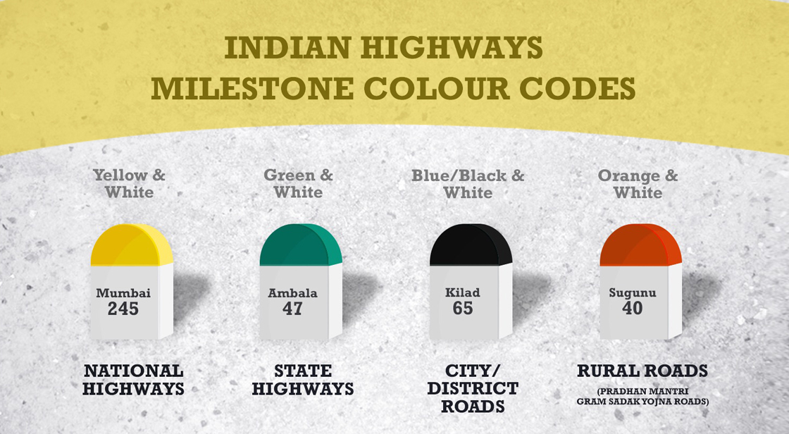 Indian highway milestone colour code on indonesia map color, guyana map color, eurasia map color, hong kong map color, ethiopia map color, russia map color, indus river map color, israel map color, scotland map color, vietnam map color, middle east map color, jamaica map color, thailand map color, costa rica map color, central america map color, cuba map color, united kingdom map color, zambia map color, algeria map color, greece map color,